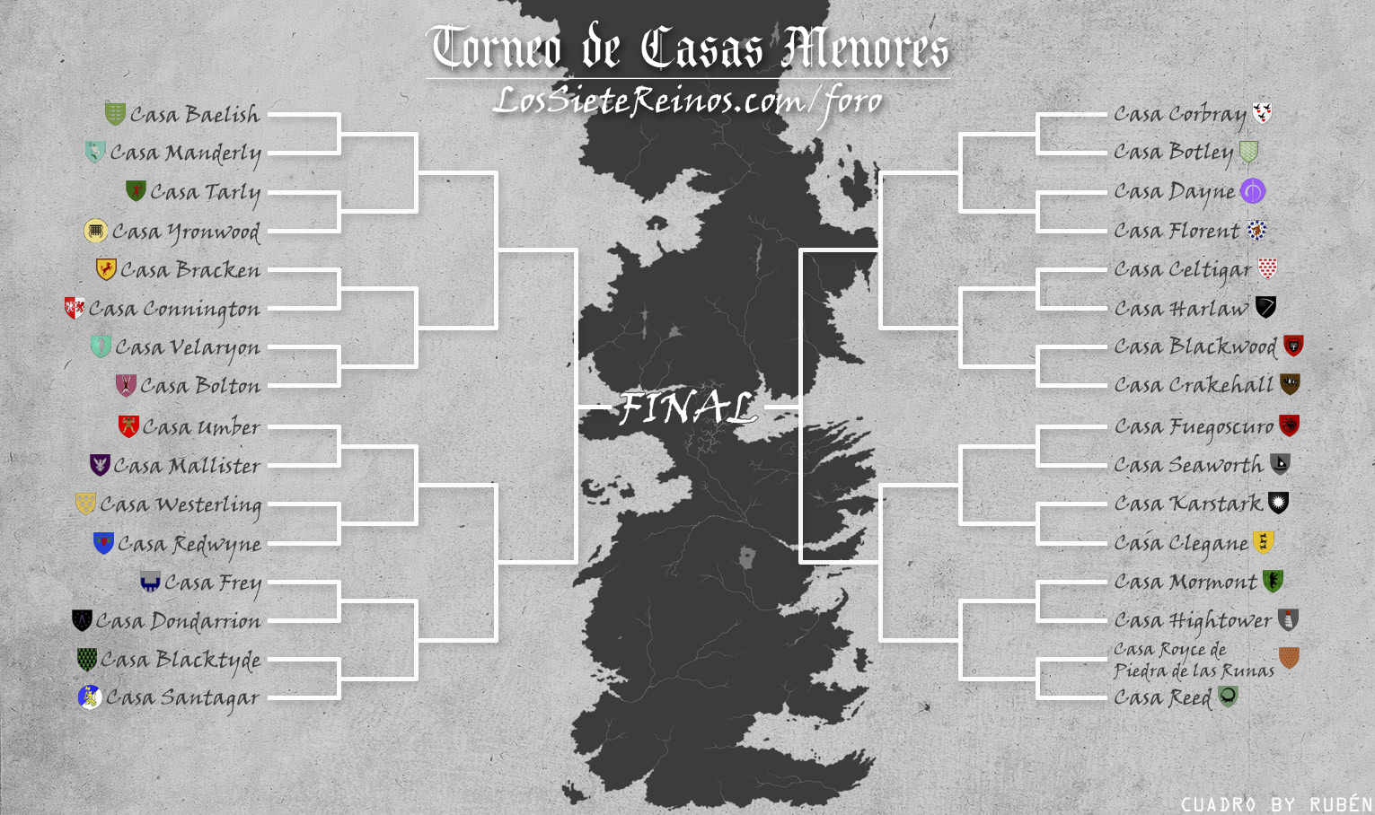 Torneo de casas menores en el foro - Juego de tronos casas ...